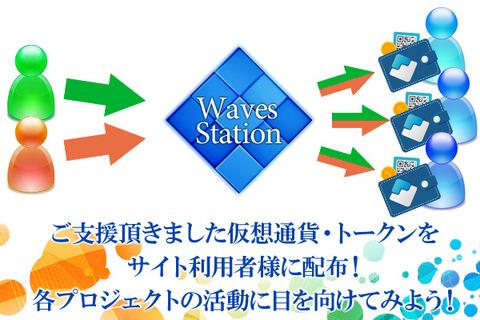 waveste