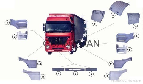 truckparts