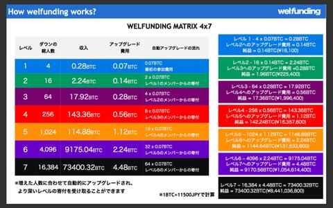 welfundhing2