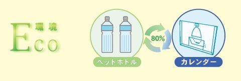 リサイクル図