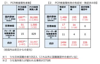 スクリーンショット 2020-04-01 15.26.32