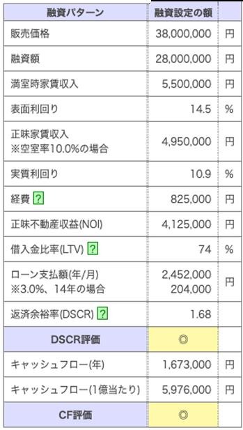 水戸収支2