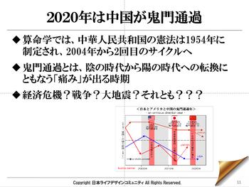 スクリーンショット 2020-12-22 17.33.33