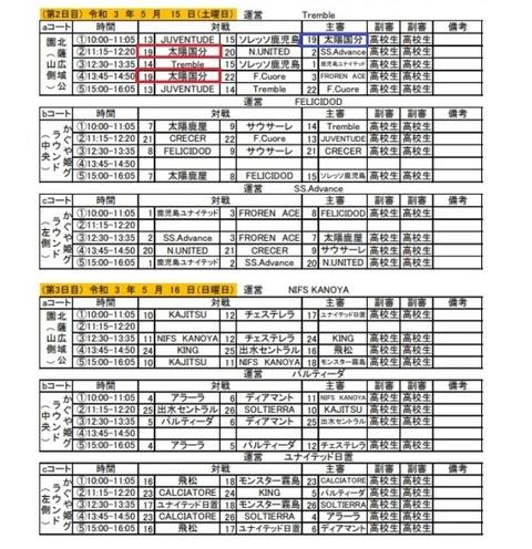 2021.鹿児島県クラブユース U-15 鹿児島県 順位決定予定表2021.05.15