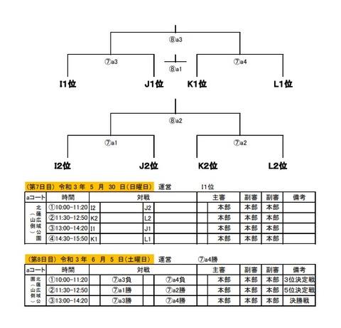 2021.鹿児島県クラブユース U-15 鹿児島県 決勝予定表3