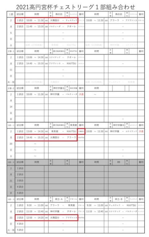 2021.02.01 高円宮チェストリーグ1部組合せ1