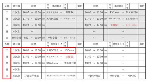 1部リーグ_組み合わせ_7月18日