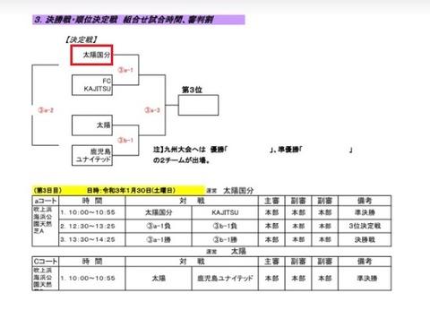 2021.01 第15回九州クラブユースU-13大会決勝トーナメント表