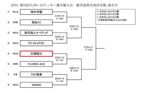 2021.10 九州U-15サッカー選手権大会 鹿児島県代表決定戦 組合せ