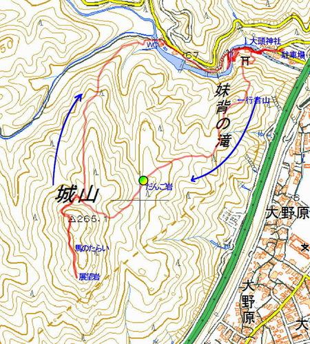 城山ルート図