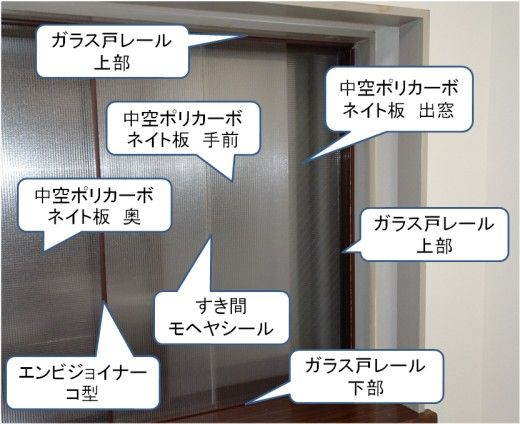 窓の結露防止と寒さ対策の為に、簡易的な二重窓(内窓)を作成しました。<br>
