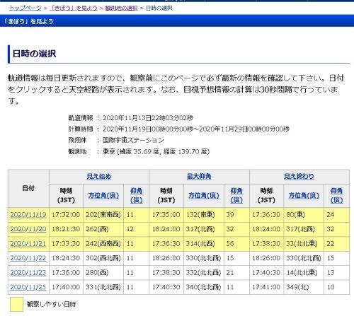 国際宇宙ステーション(ISS)が東京を通過する時刻