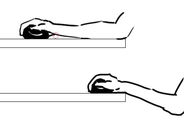 腕の置き方