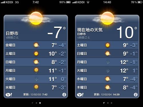 高幡不動尊201202-14