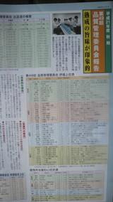 日本名門酒会「品質管理委員会」本醸造部門1位獲得ぜよ! : 老舗