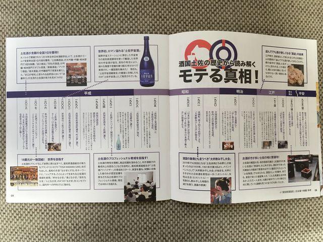 写真13 土佐酒歴史年表