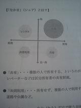 2012.7.19座標軸の表.jpg