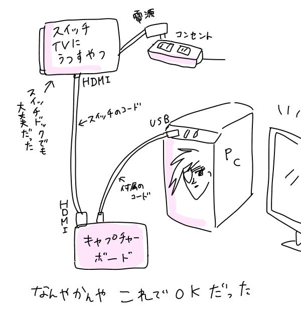 B7C850EE-7C27-40CA-A028-879D34DACF5E