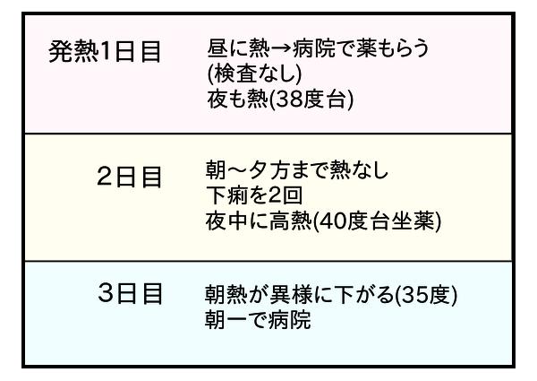 D525A30C-8045-4D9D-A4D2-A9C735151C6C