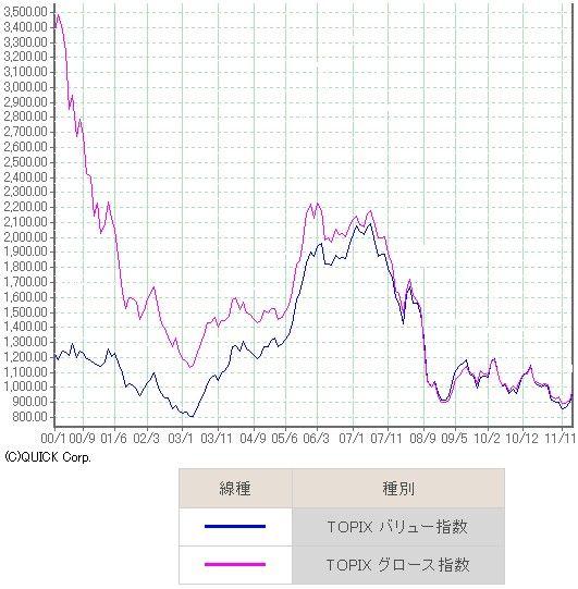 Topix_index2