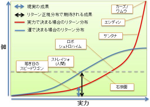 IndexInvestment_Jojo