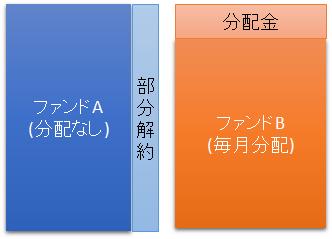 kaiyaku_bunpai02