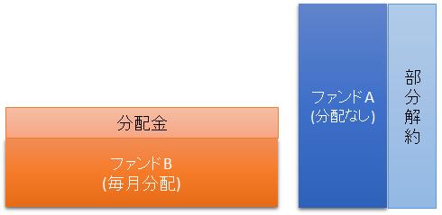 kaiyaku_bunpai07