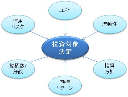 Porftolio_model