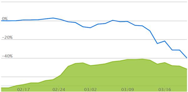 5.5_chart