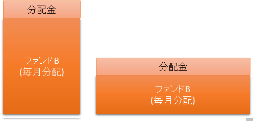 kaiyaku_bunpai06