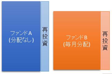 kaiyaku_bunpai03