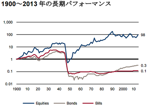 japan_longterm_performance