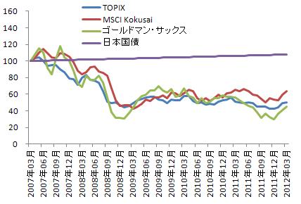 KazuFuji_index