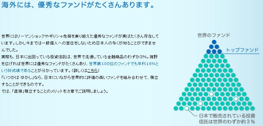 yukashi_topfund01