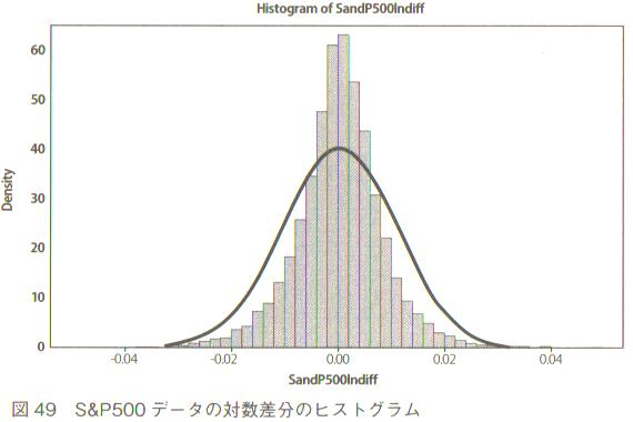 sp500_histogram.JPG