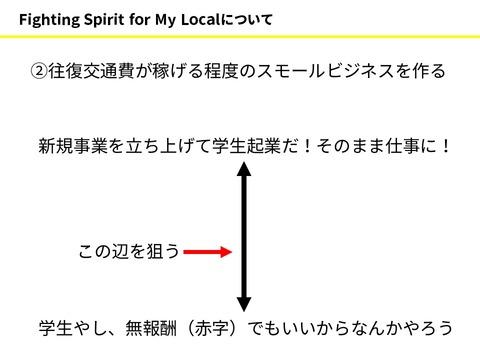 fsfmlパワポ(活動報告会)2