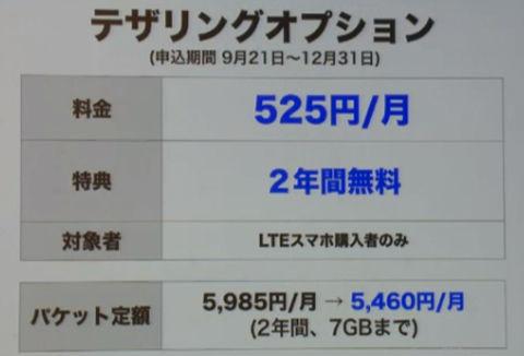 SBMiPhone5テザリング決定
