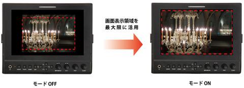 EOS 5D Mark II : Mark IIIモード