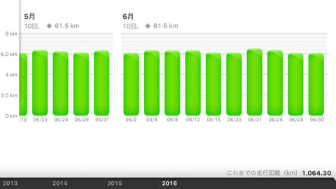 Nike+Running Jun2016