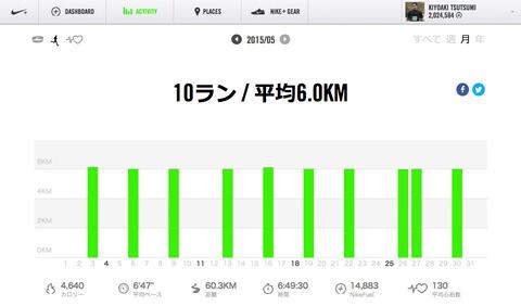Nike+May 2015
