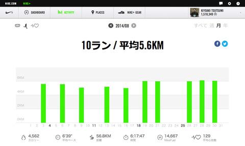 Nike+August2014