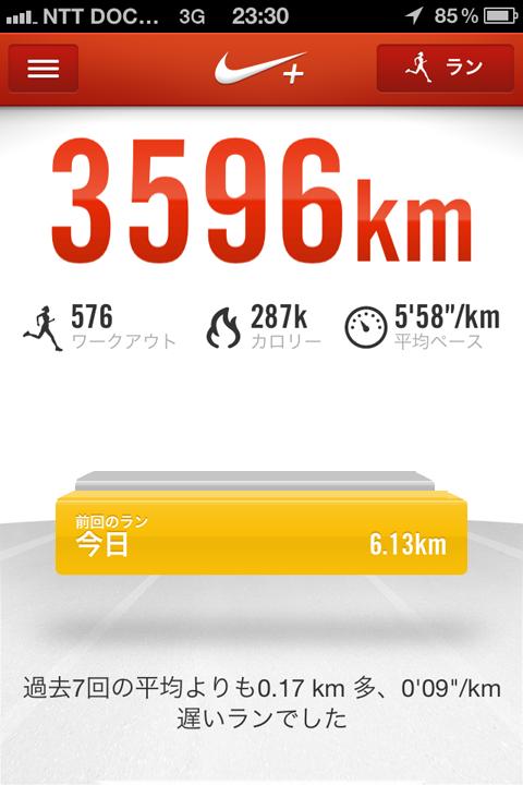 Nike+ Runningホーム