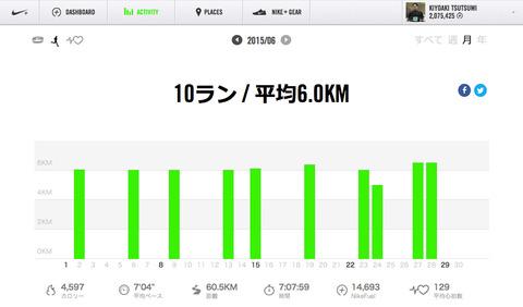 Nike+Jun2015