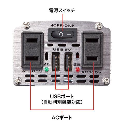 ACコンセント×2とUSBポート×2