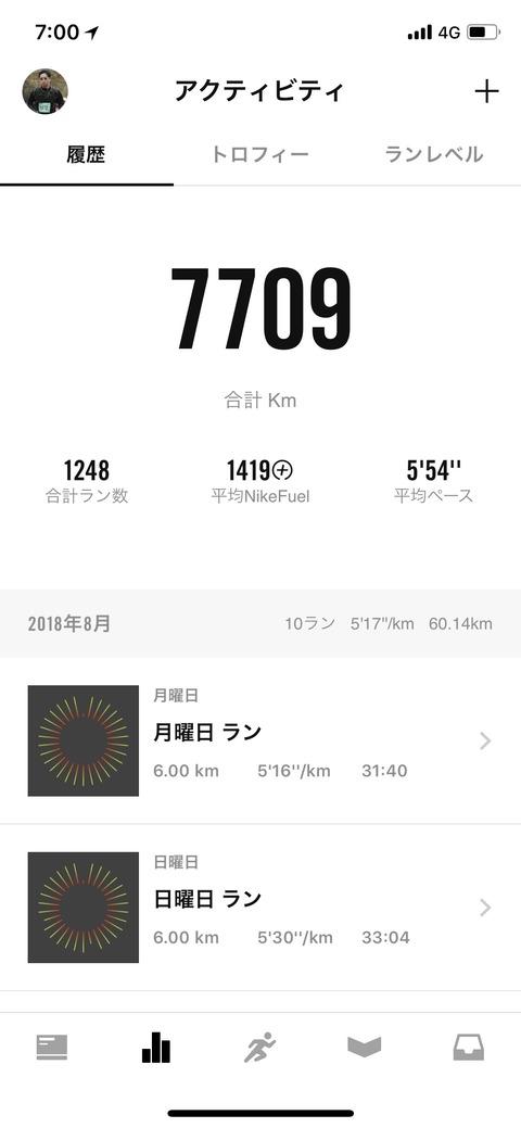 Nike Run Club August 2018