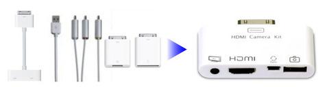 iPad:iPhone用HDMI&アナログ 最強AVアダプター