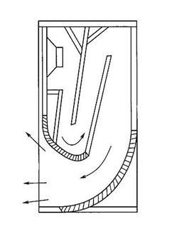 バックロードホーン型の基本構成図