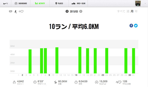 Nike+March2015