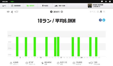 Nike+November2014