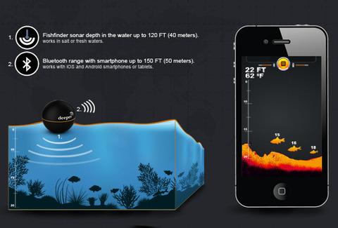 iOS・アンドロイド端末を魚群探知器にするDeeper